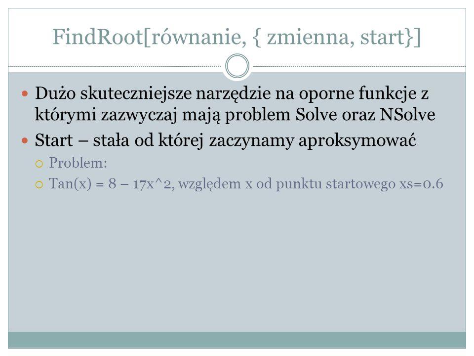 FindRoot[równanie, { zmienna, start}]